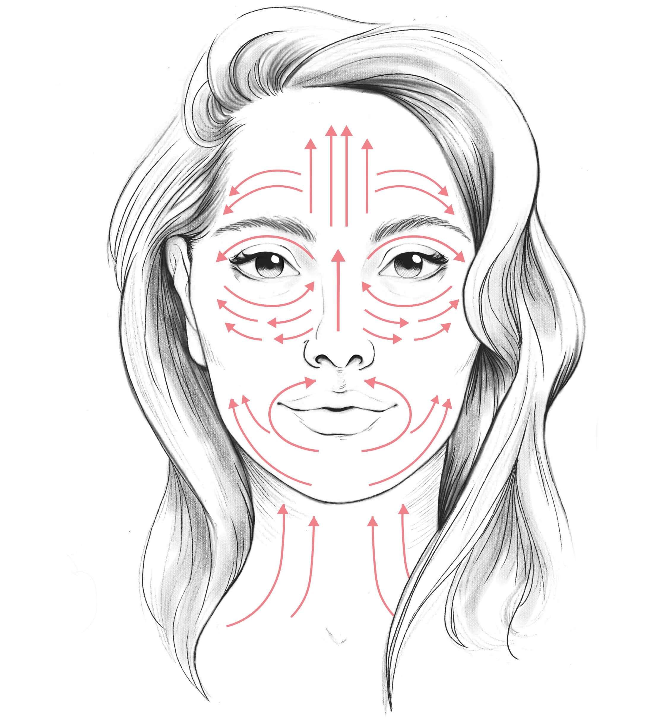 cách massage cho da mặt săn chắc